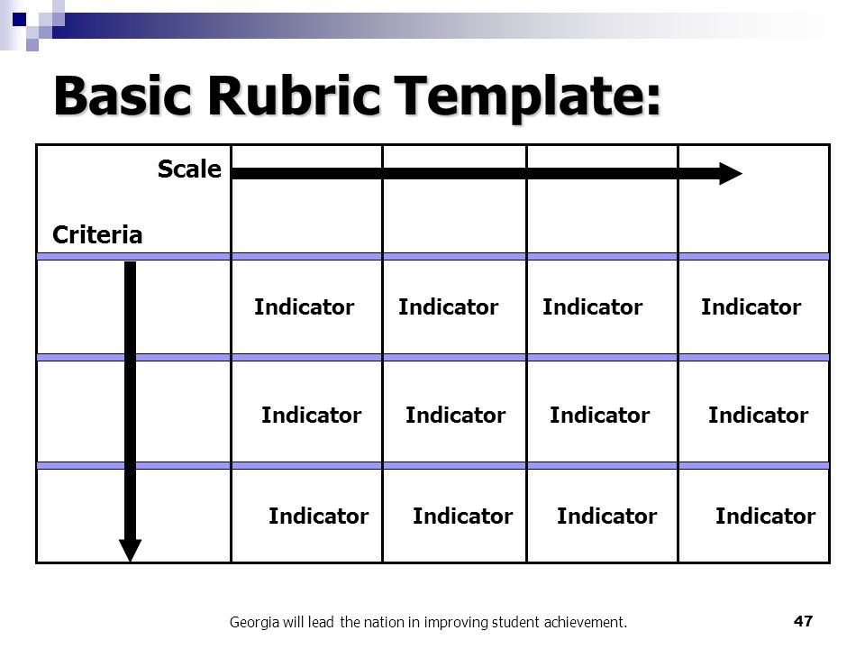 Powerpoint Rubric Template