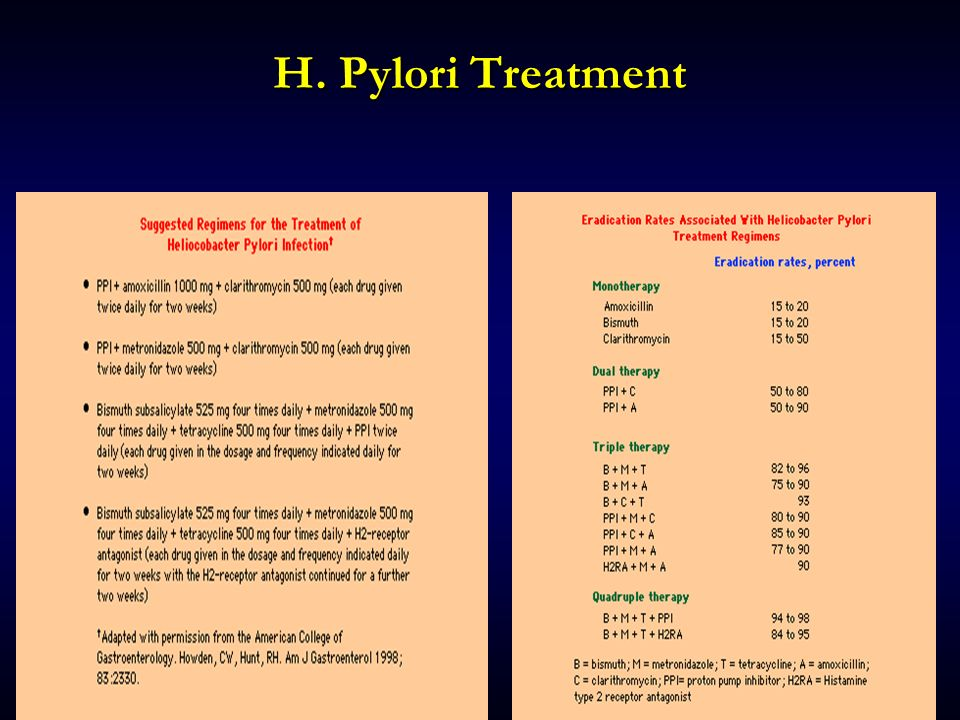 "helicobacter pylori therapeutic treatments and post treatment management Helicobacter pylori (h pylori) uptodate ""helicobacter pylori infection and treatment common constipation treatments."