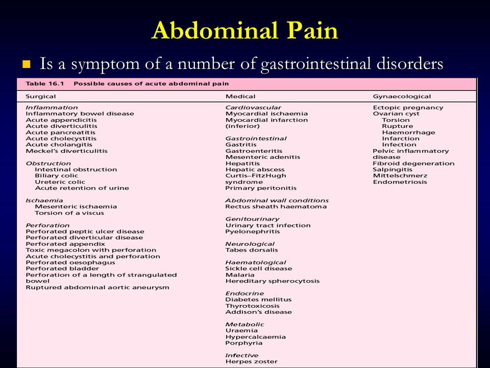 abdominal pain critique Request pdf on researchgate | review article: the functional abdominal pain syndrome | functional abdominal pain syndrome (faps) is a debilitating disorder with constant or nearly constant .