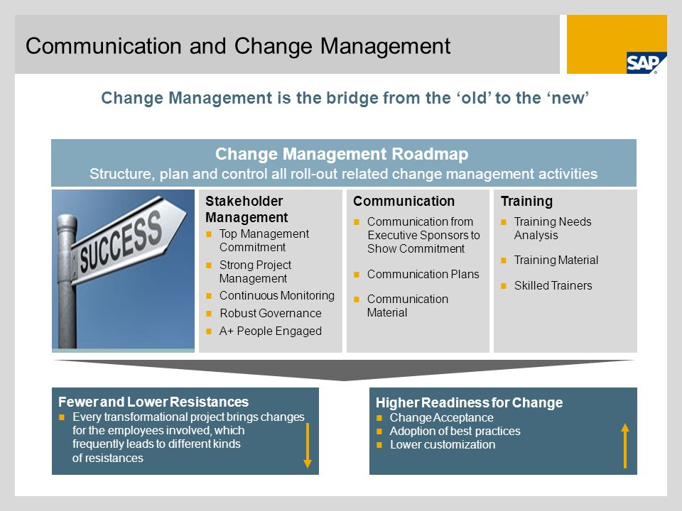 Change Management is the bridge from the 'old' to the 'new'