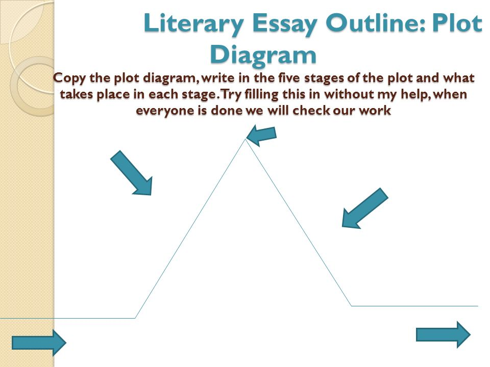 Friendship Essay In English  Thesis For An Essay also Analytical Essay Thesis Juvenile Delinquency Essay Examples Thesis Statements Essays