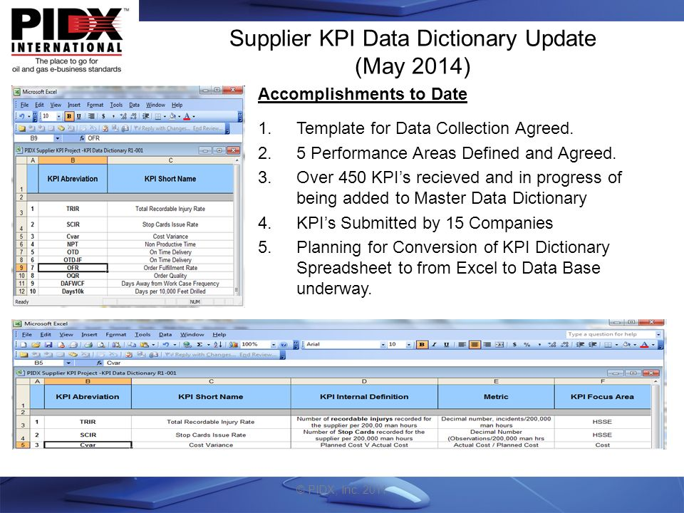 Pidx supplier kpi project update ppt video online download for Supplier kpi template
