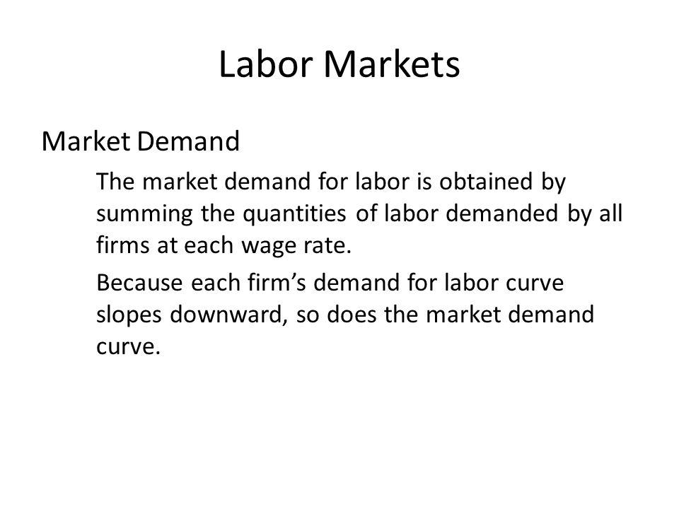 Labor Markets Market Demand