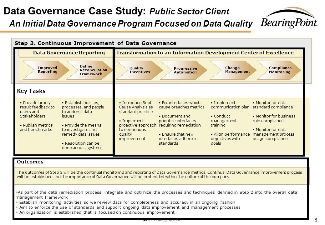 mcvh case study data governance Case study: data governance & compliance for financial services brett  gow associate partner, ibm global business services data governance center  of.
