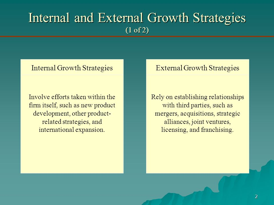 internal growth strategy Also referred to as an organic growth strategy, it's a strategy focused on making the core business better ie developing new products, increasing efficiency, hiring the right people, better .