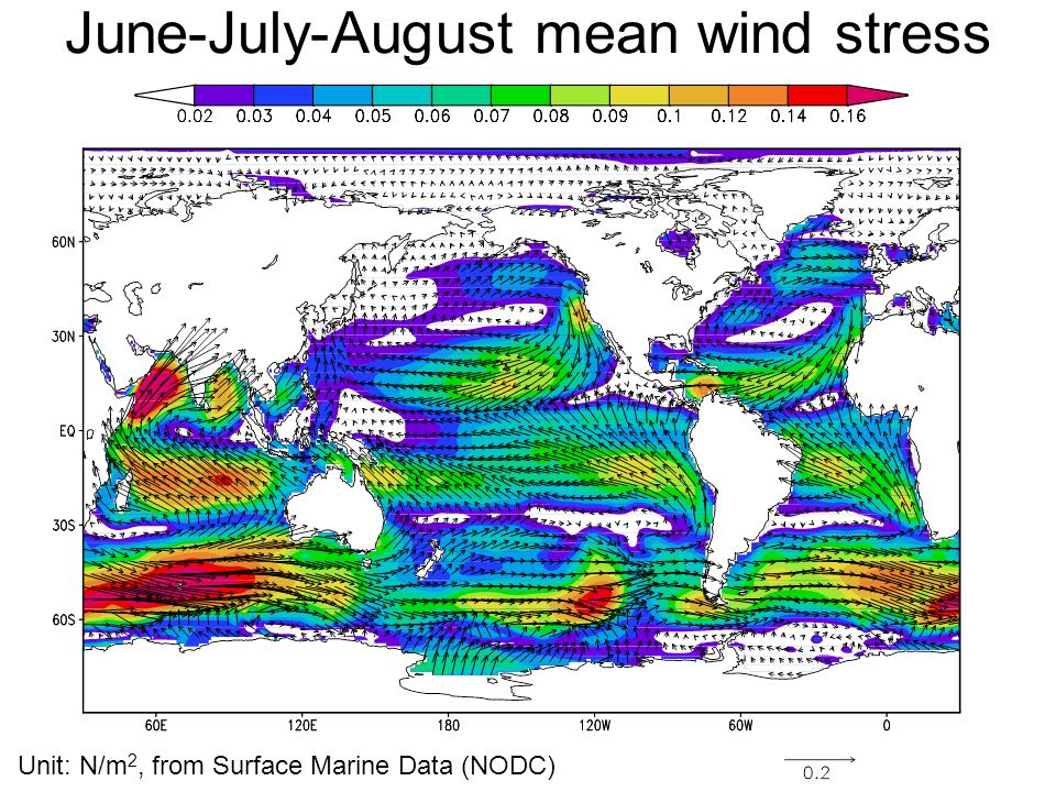 June-July-August mean wind stress