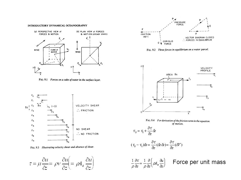 Force per unit mass