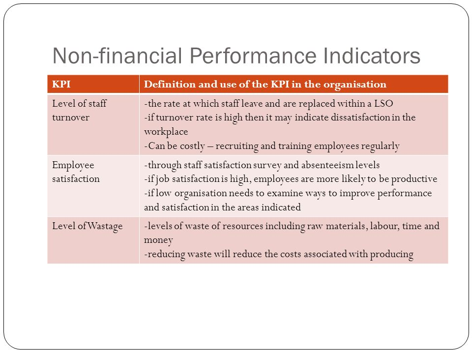 non financial performance indicators Clinical and financial performance measures hrsa-funded health centers are evaluated on a set of performance measures emphasizing health outcomes and the value of care delivered.