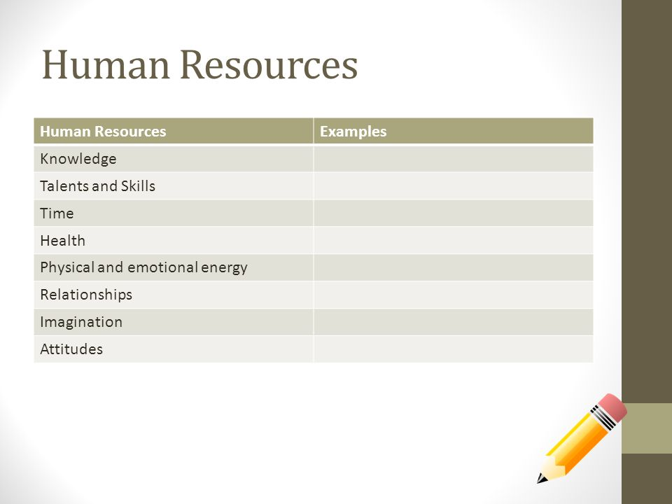 human resources examples