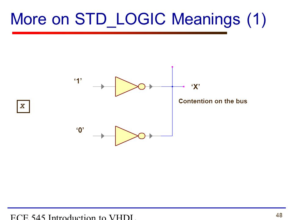 vhdl for synthesis Vhdl synthesis flow • synthesis: – realize vhdl code using logic cells from the device's library – a refinement process • main steps: – rt level synthesis – logic synthesis – technology mapping rtl hardware design chapter 6 33 rtl hardware design chapter 6 34.