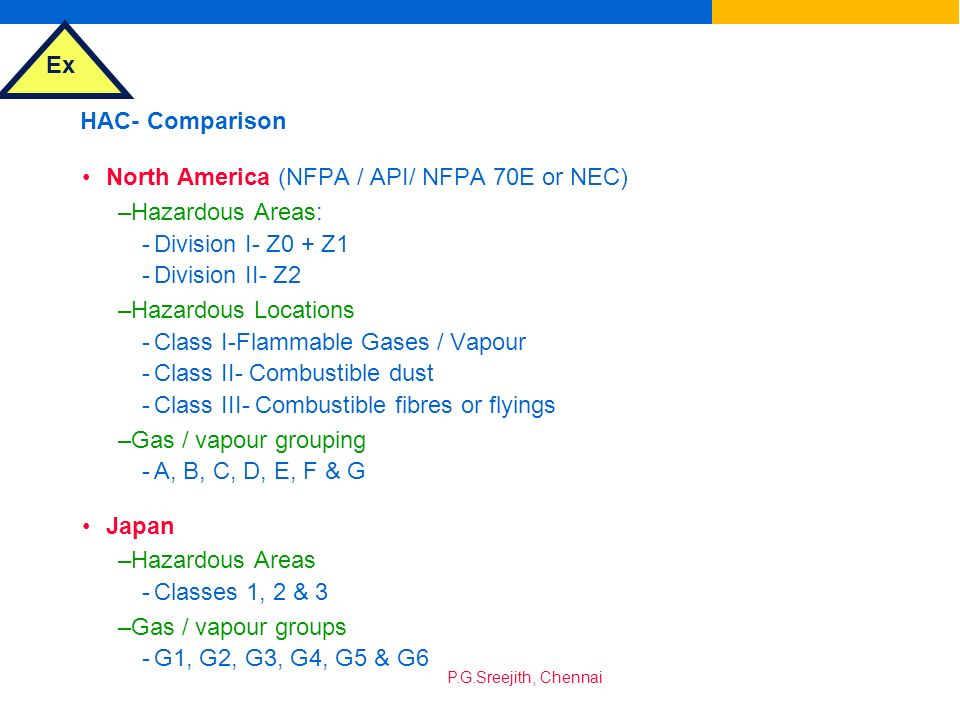 HAC- Comparison North America (NFPA / API/ NFPA 70E or NEC) Hazardous Areas: Division I- Z0 + Z1.