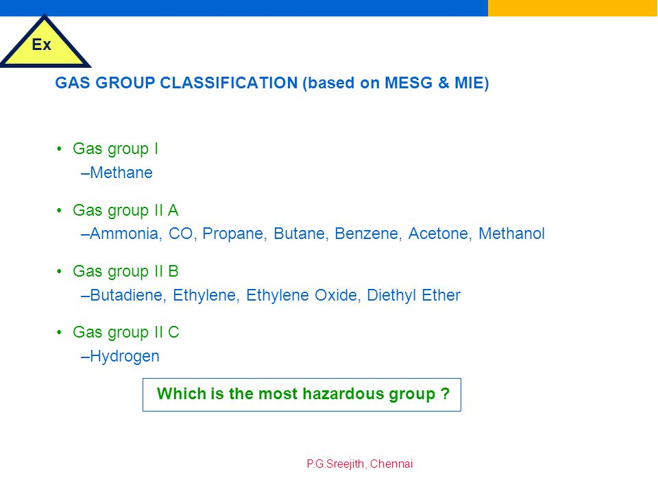 GAS GROUP CLASSIFICATION (based on MESG & MIE)