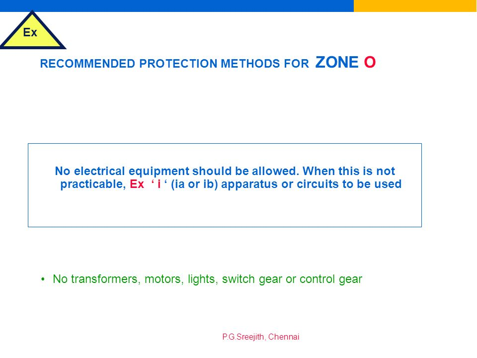 RECOMMENDED PROTECTION METHODS FOR ZONE O