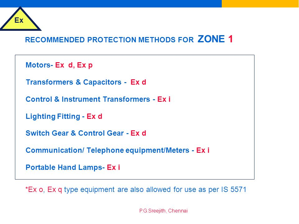 RECOMMENDED PROTECTION METHODS FOR ZONE 1