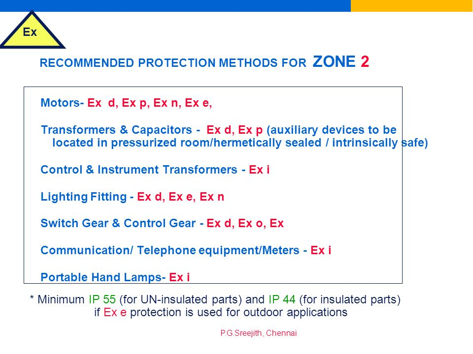 RECOMMENDED PROTECTION METHODS FOR ZONE 2