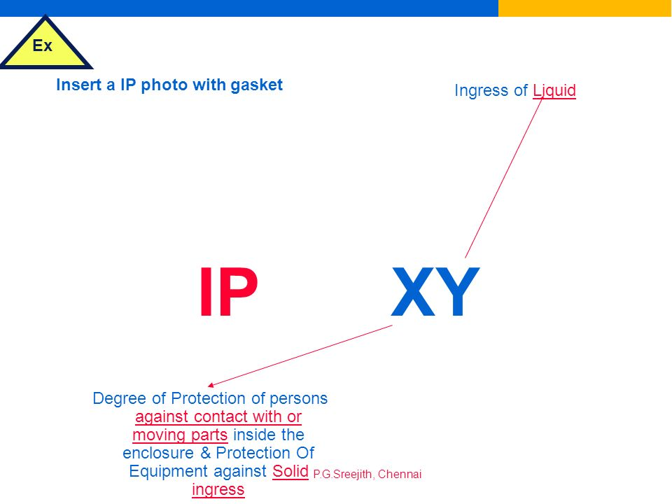 Insert a IP photo with gasket