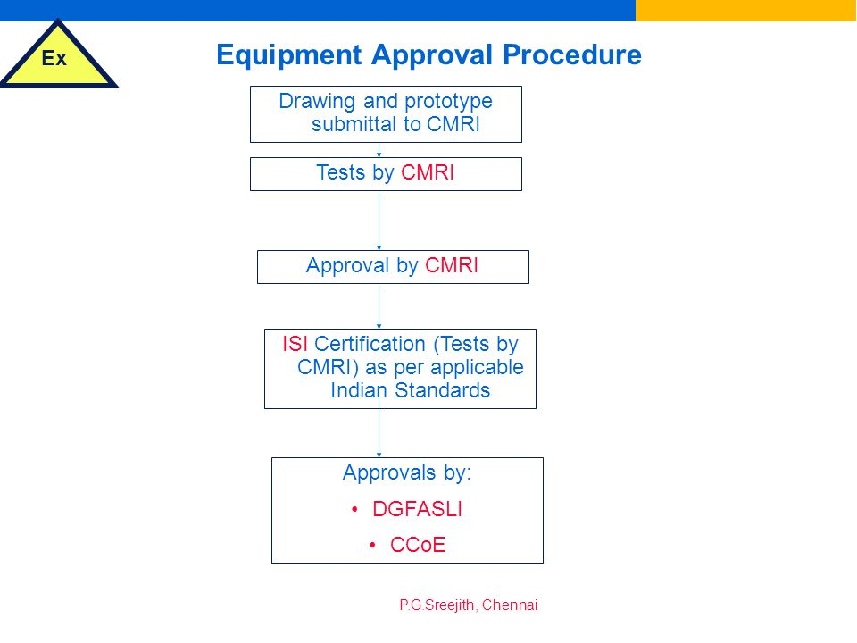 Equipment Approval Procedure