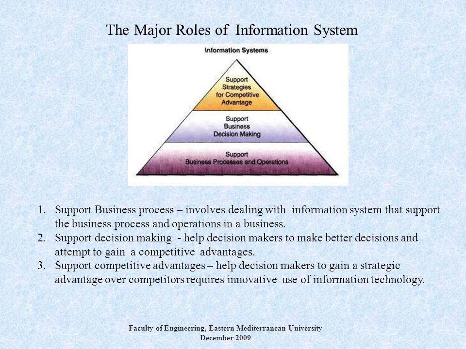 strategic role of information system Strategic role of information technology in a multinational company: the case of an organization with subsidiaries in egypt and sweden: 104018/978-1-60960-583-4ch010: the purpose of this case study research is to study the strategic role that information technology (it) plays in two subsidiaries - located in egypt and.