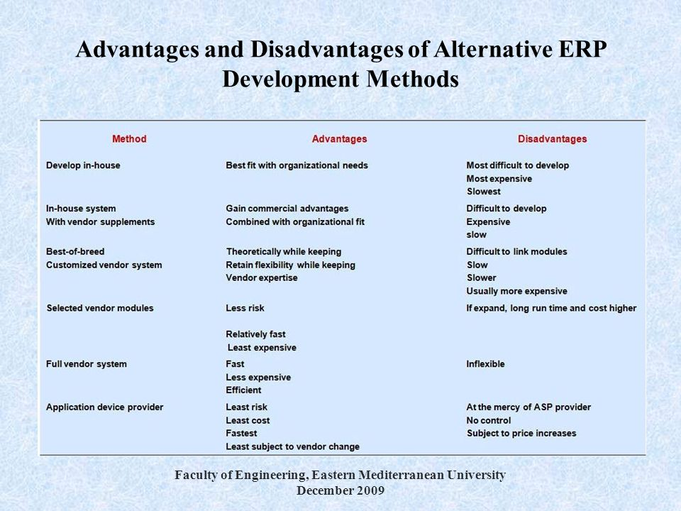 Advantages and Disadvantages of Alternative ERP Development Methods
