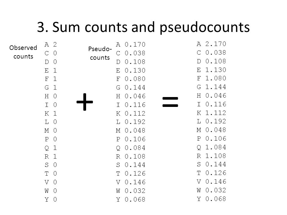 3. Sum counts and pseudocounts