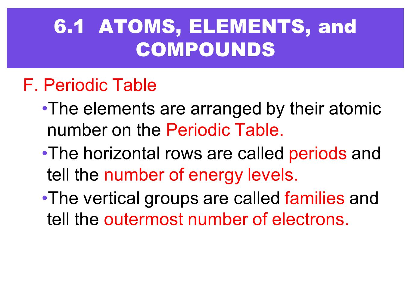Vertical columns on the periodic table are called choice image the horizontal rows of the periodic table are called choice image chemistry in biology ppt video gamestrikefo Images