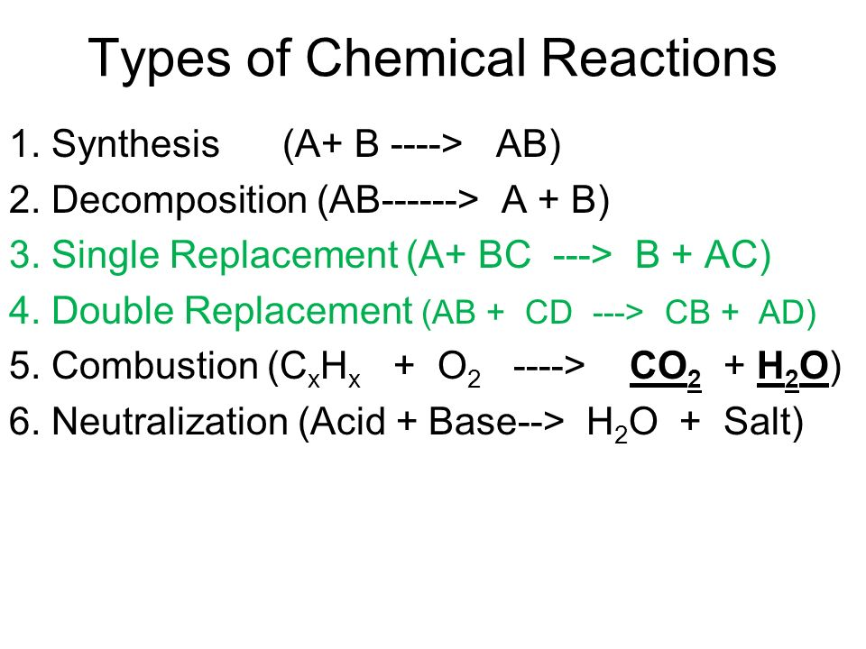 4 Types Of Chemical Reactions Worksheet Free Printable. Free Worksheets Library Download And Print On Six Types Of Chemical Reaction Worksheet. Worksheet. Worksheet 4 6 Types Of Reactions Answer Key At Mspartners.co
