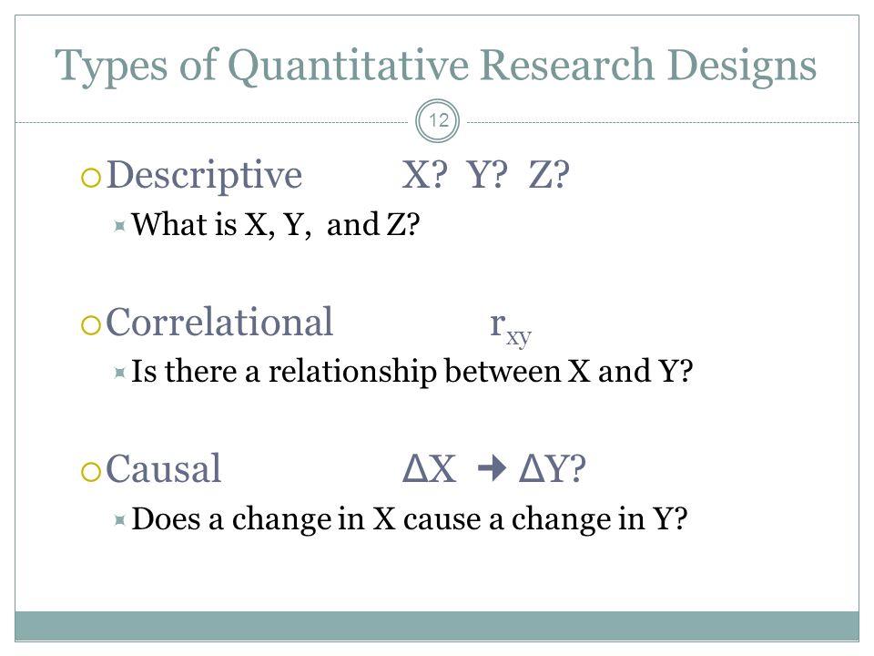 Quantitative research design types
