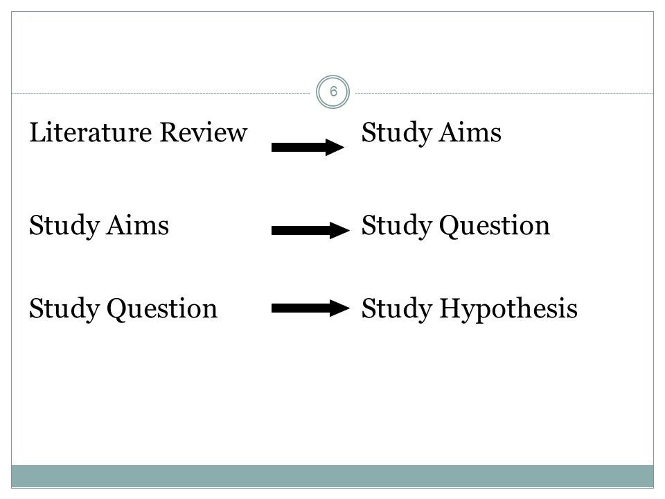 Background of the Study: Study Aims and Research Questions