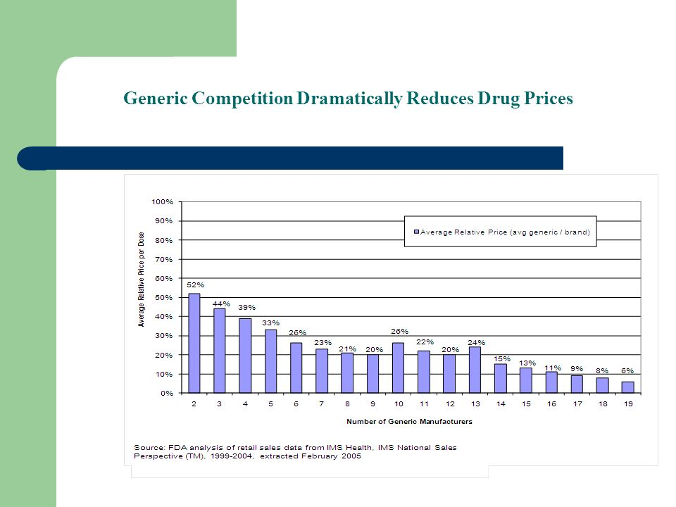 drug pricing and competition issues in Generic drug makers face pricing issues that other pharmas don't  of getting away with murder in their pricing now, he's aiming to use competition to undercut prices  launch ms drug .
