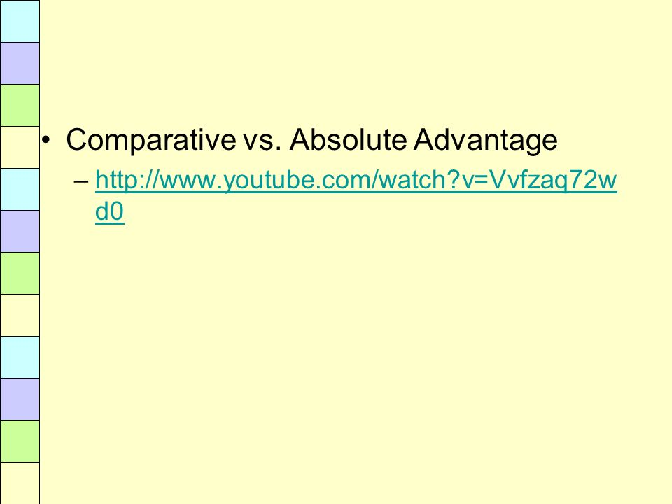 define absolute and comparative advantage in your own words In-depth review of absolute advantage & comparative advantage meaning with   comparative advantage—both your own as an individual and your country's in .
