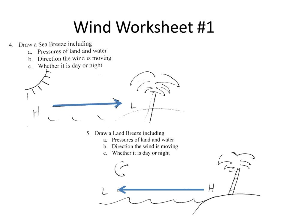 wind worksheet the large and most comprehensive worksheets. Black Bedroom Furniture Sets. Home Design Ideas