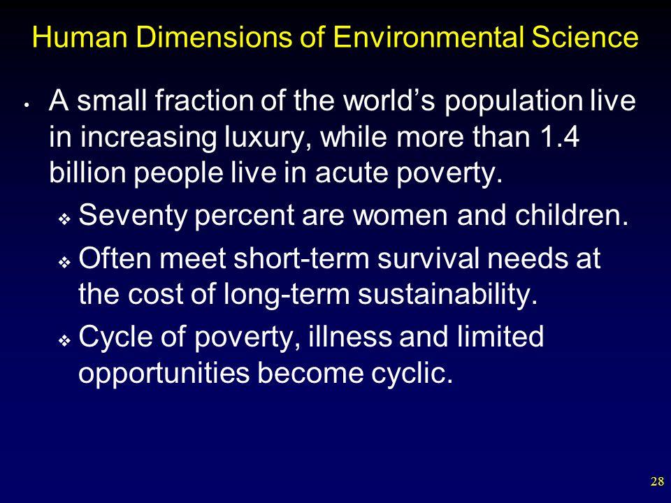 Human Dimensions of Environmental Science