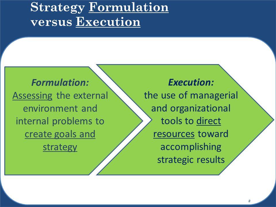 Strategy Formulation versus Execution