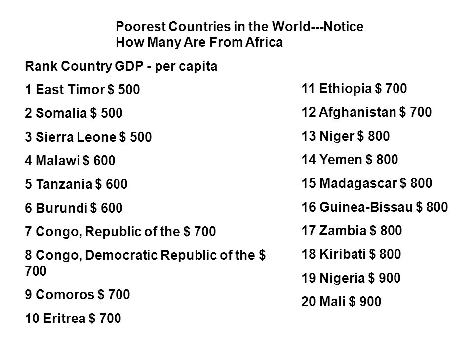 Introduction To Issues Facing Contemporary Africa Ppt Download - Is somalia the poorest country in the world