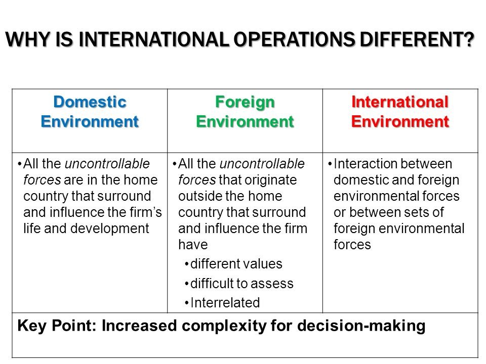 key differences between the domestic and foreign business environment The fundamental distinction between domestic and international business is the   physical or cultural environments) and activities aimed at penetrating or.