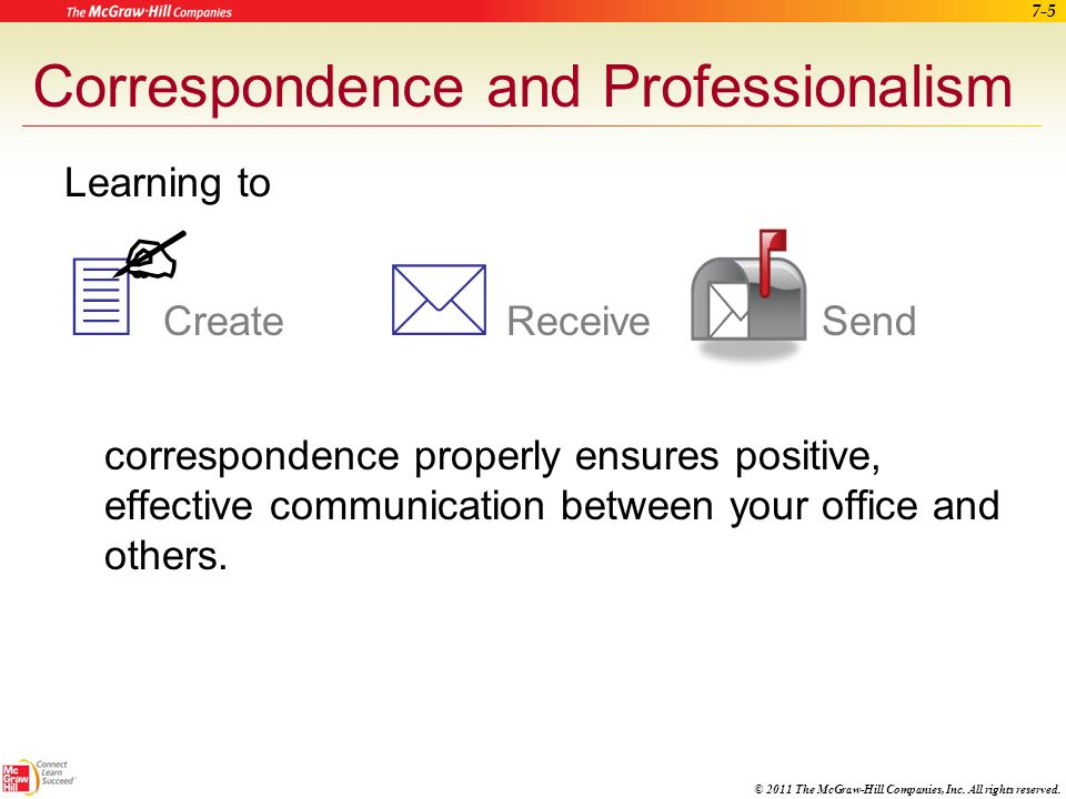 Managing Correspondence and Mail ppt download – Types of Office Communication