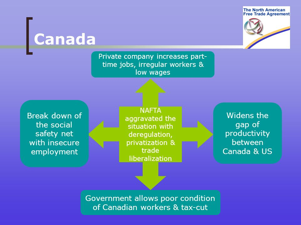 an analysis of the north american free trade agreement North american free trade agreement rules of origin in nafta, the rules of origin refer to product specific rules that stipulate what must happen to inputs from non-nafta countries for the final, exported product to qualify for nafta benefits.