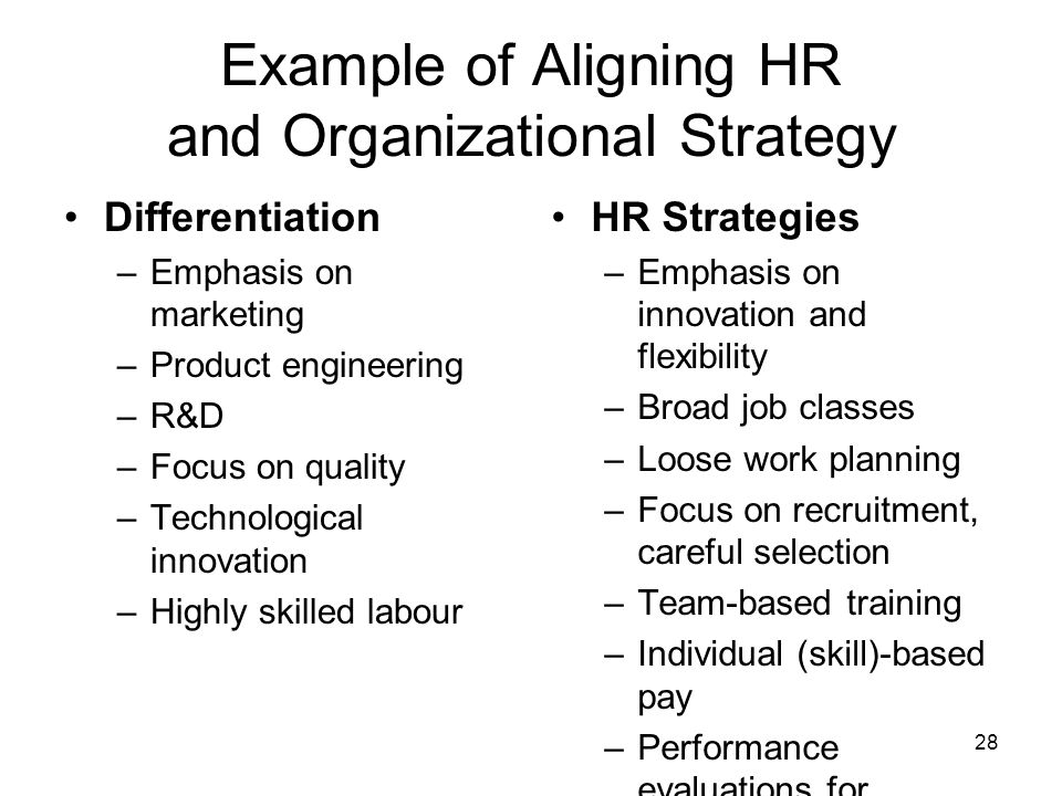 alignment of staffing strategy with organizational strategy Strategic planning plays an important role in how productive the organization is   staffing includes the development of a strategic plan to determine how many  people  partnership with the entire organization to ensure alignment of the hr.