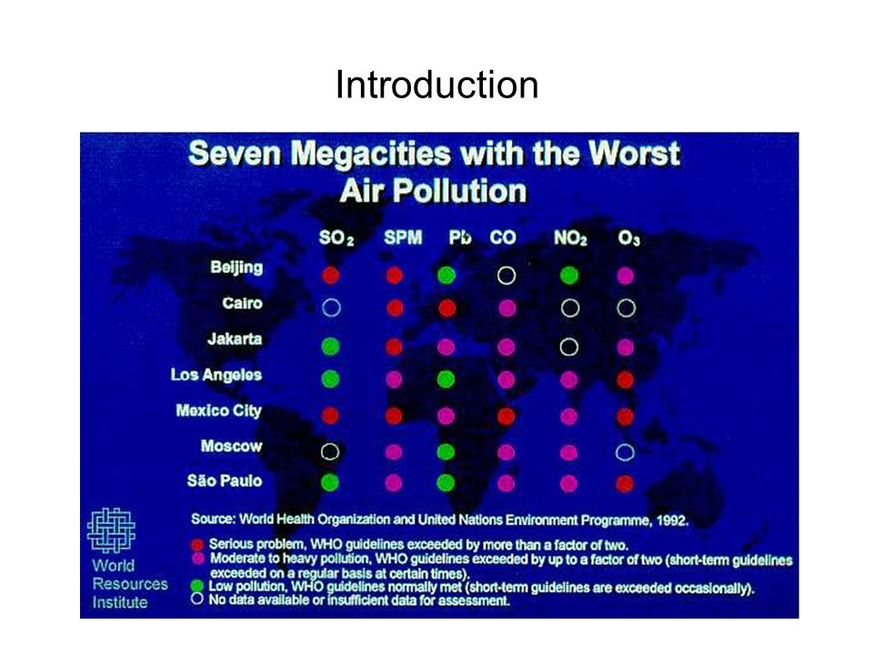 introduction to mega cities A megacity is a very large city air pollution is the introduction into the atmosphere of chemicals megacities are a common backdrop in dystopian science.