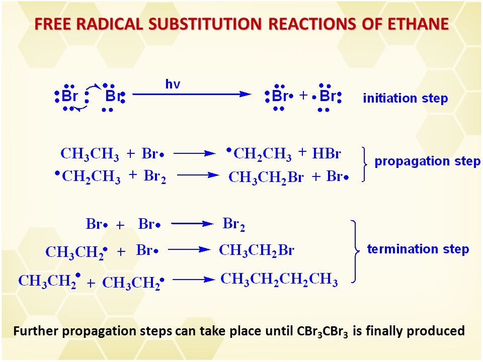 free radical substitution Radical substitution - mechanism the radical chlorination of methane is a  considerably exothermic reaction its reaction enthalpy δh0 is approximately - 104.