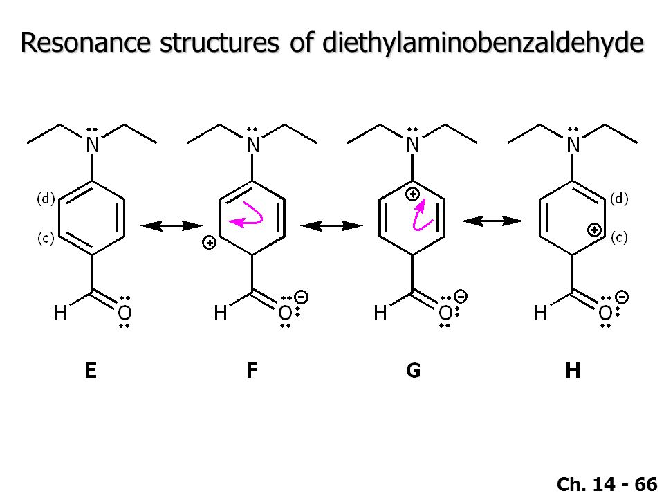 Ring Resonance Structures