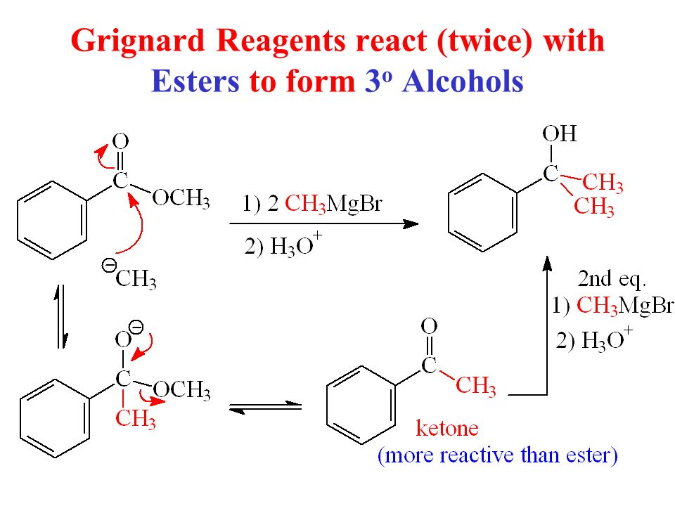 carboxylic acid reactions summary pdf