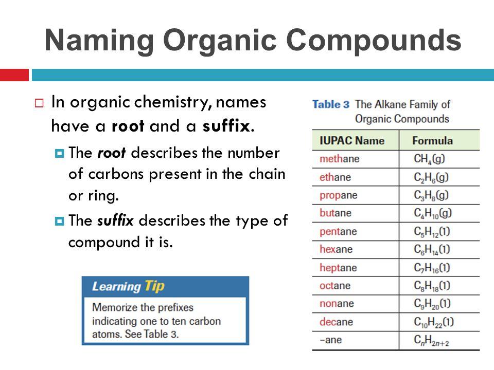 naming compunds
