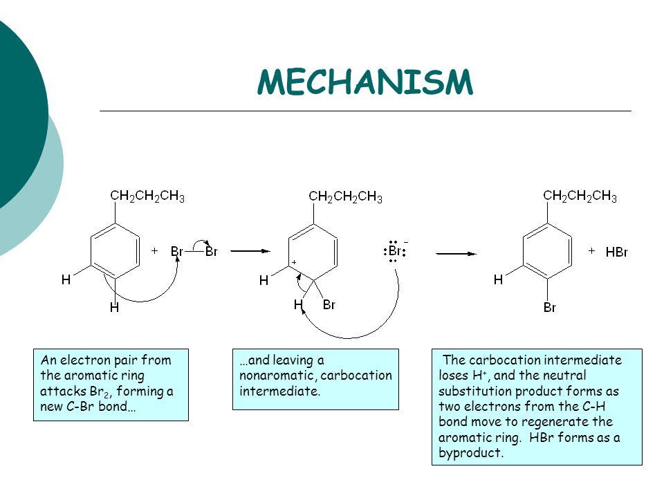 bromination of acetanilide Acetanilide/1 mol aniline) x (13516 g acetanilide/1 mol acetanilide) = 77 g acetanilide  microsoft word - example of lab notebook - barnett 2012 author.