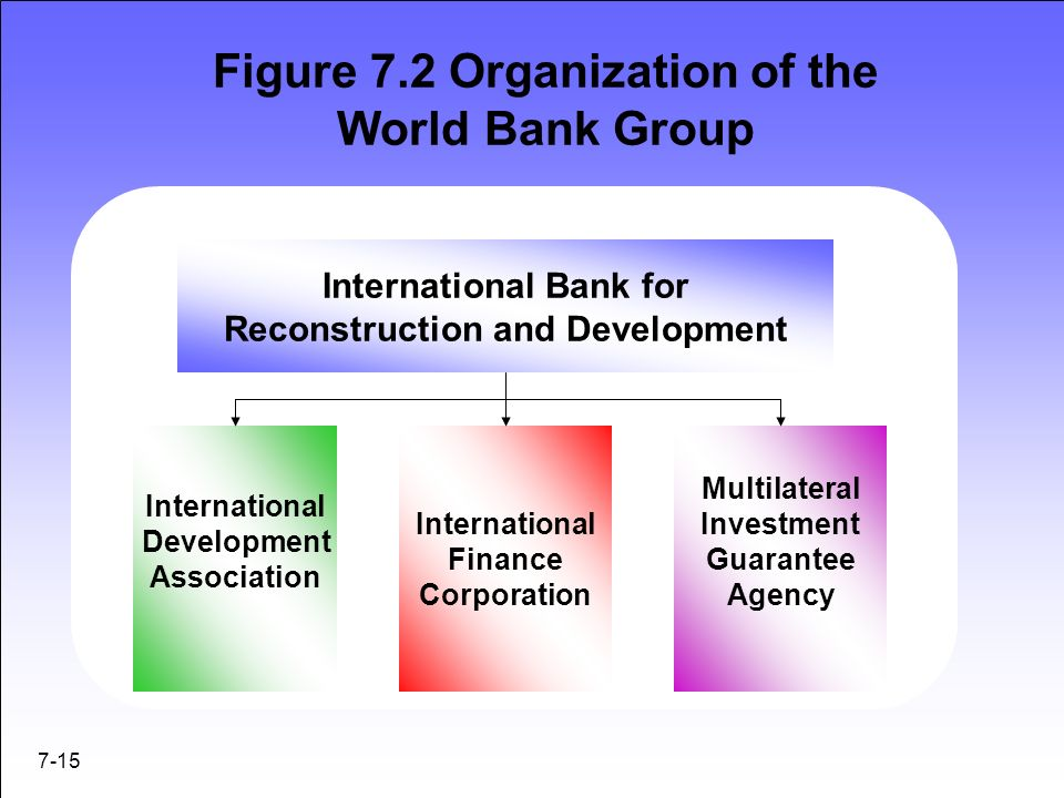 international monetary system and the balance of payments Start studying ch7: the international monetary system and the balance payments learn vocabulary, terms, and more with flashcards, games, and other study tools.