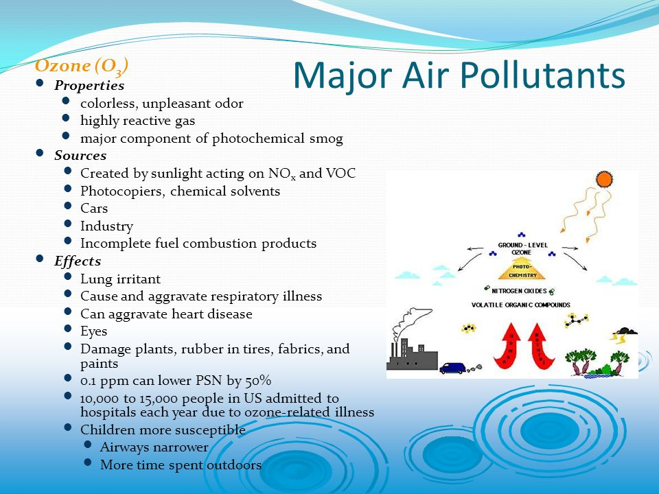 photochemical smog causes and effects pdf