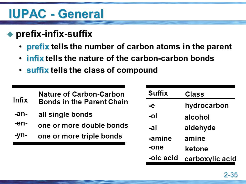 carbon single parents Learn about basic alkane nomenclature and numbering  in which all of the carbon-carbon bonds are single  which parent-chain carbon it .