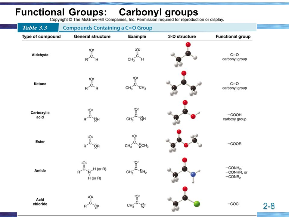 What Are The Properties Of Amino Functional Groups
