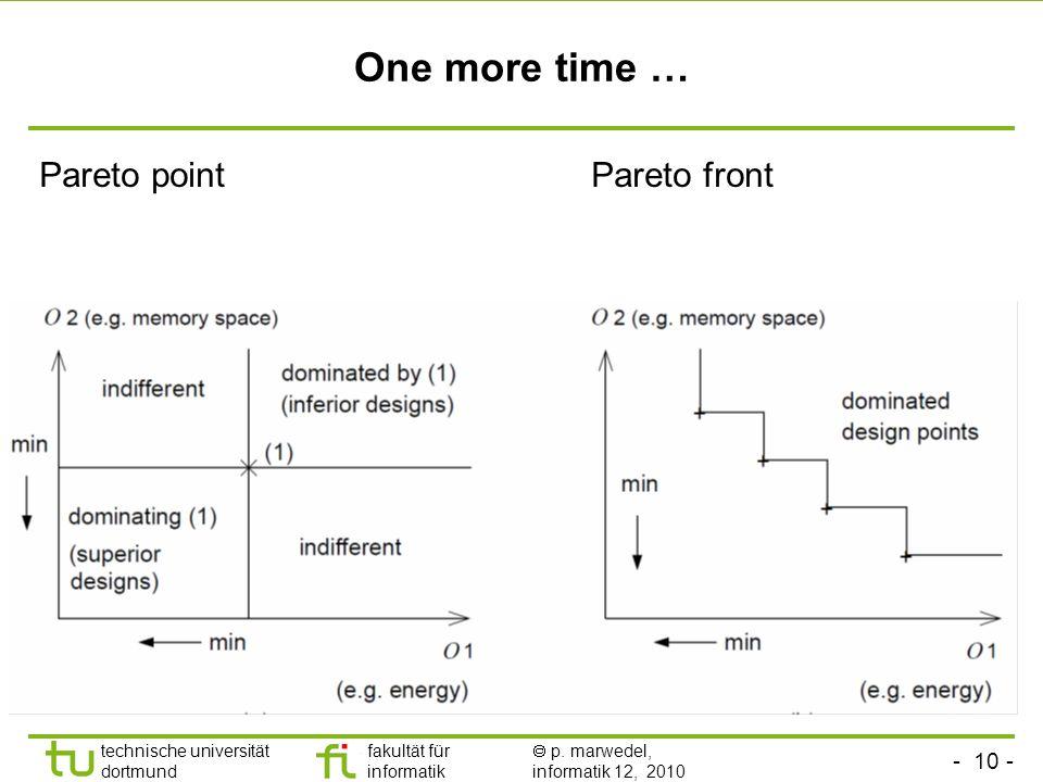 One more time … Pareto point Pareto front