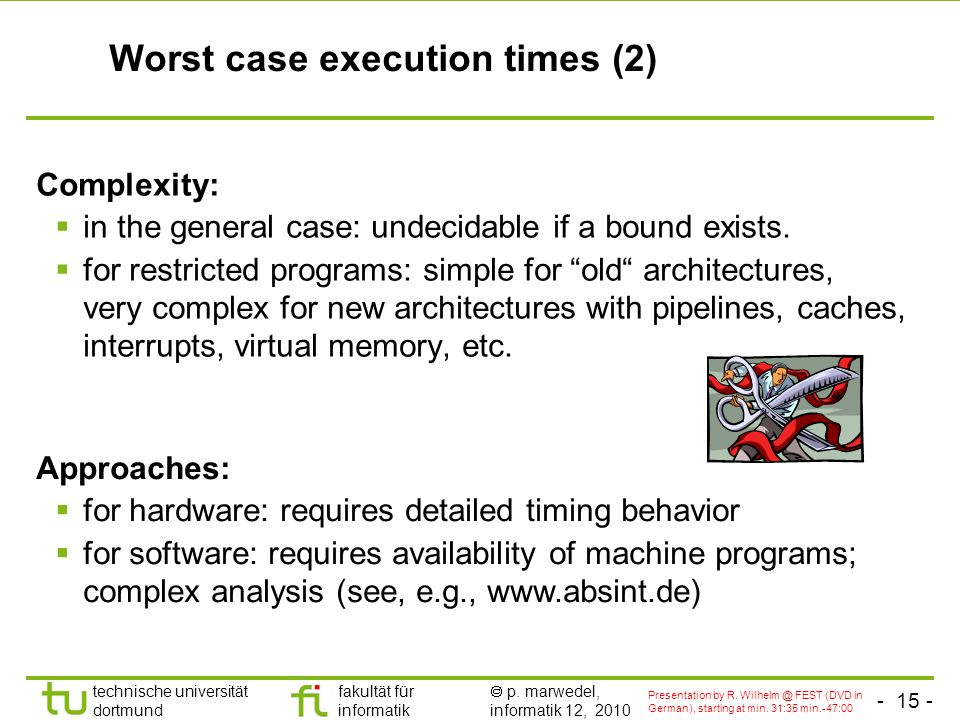 Worst case execution times (2)